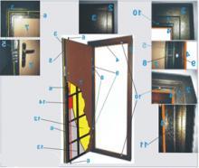 Конструкция стальных дверей