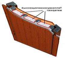 Звукоизоляционные двери
